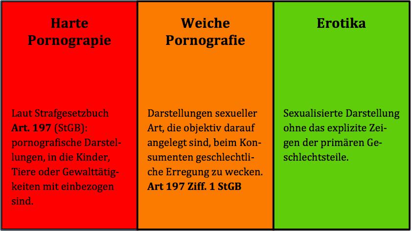 Porno Grafik